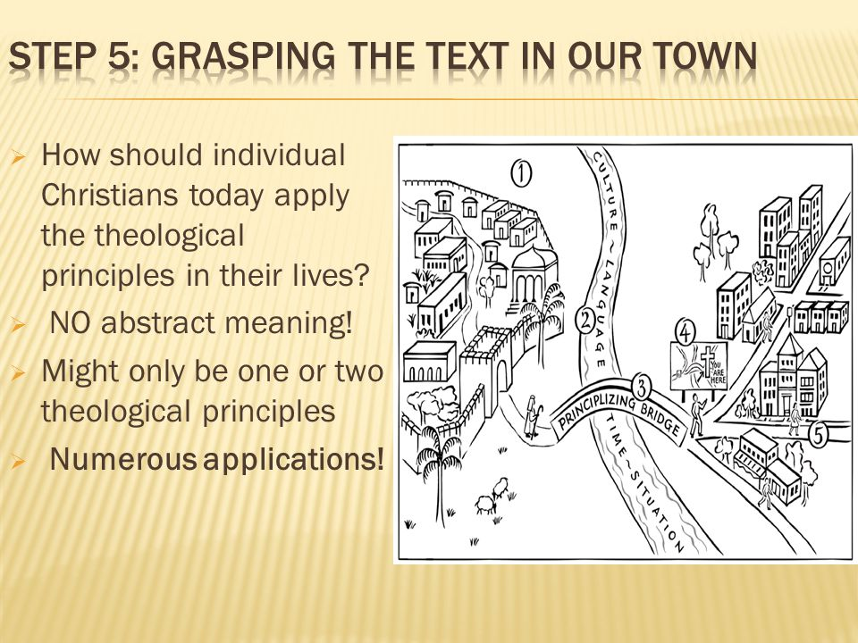 Step 5: Grasping the text in our town