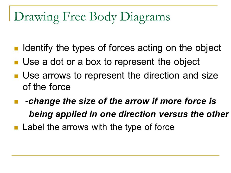 Drawing Free Body Diagrams