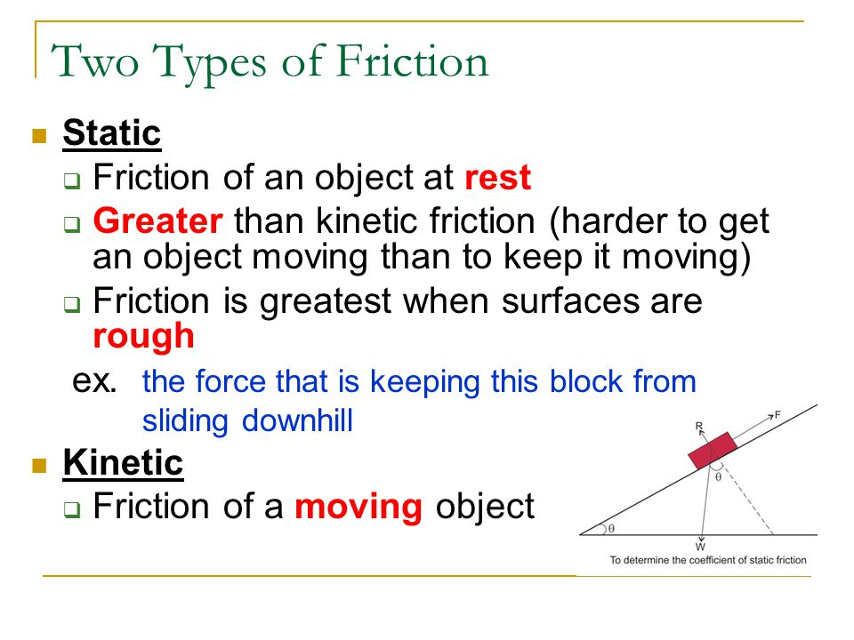 Two Types of Friction Static Friction of an object at rest