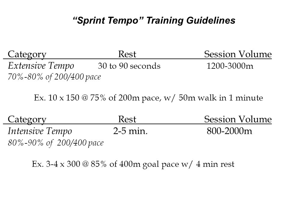 Sprint Tempo Training Guidelines