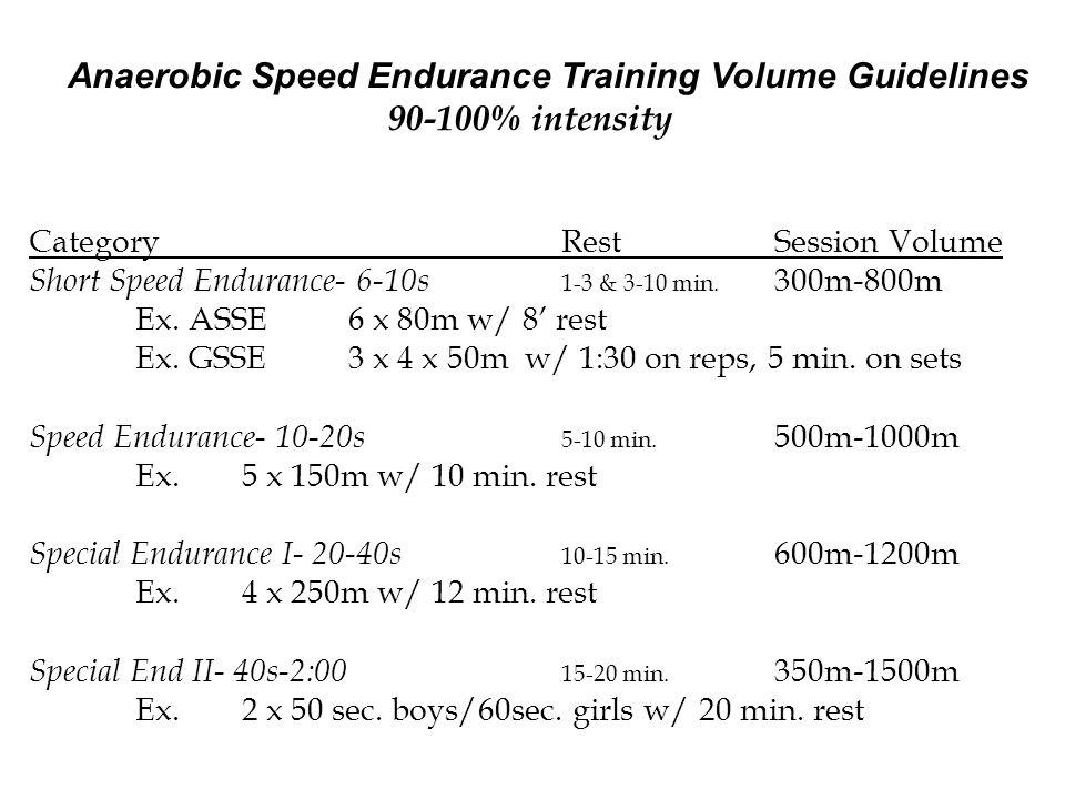 Anaerobic Speed Endurance Training Volume Guidelines