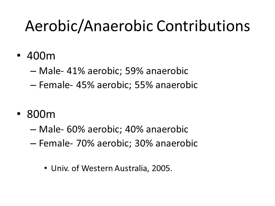 Aerobic/Anaerobic Contributions
