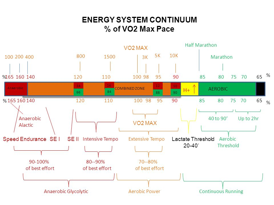 ENERGY SYSTEM CONTINUUM