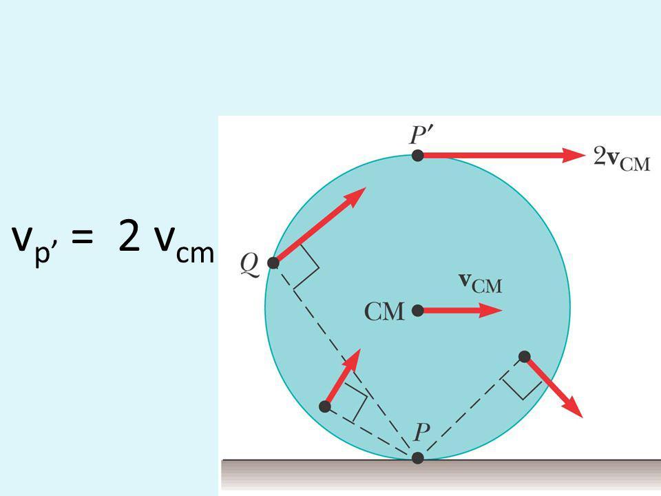 vp' = 2 vcm