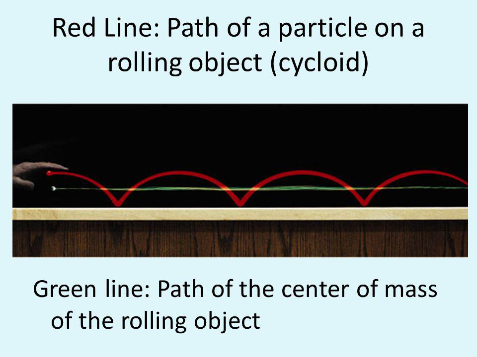 Red Line: Path of a particle on a rolling object (cycloid)