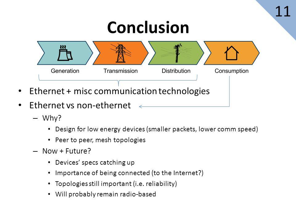 Conclusion 11 Ethernet + misc communication technologies