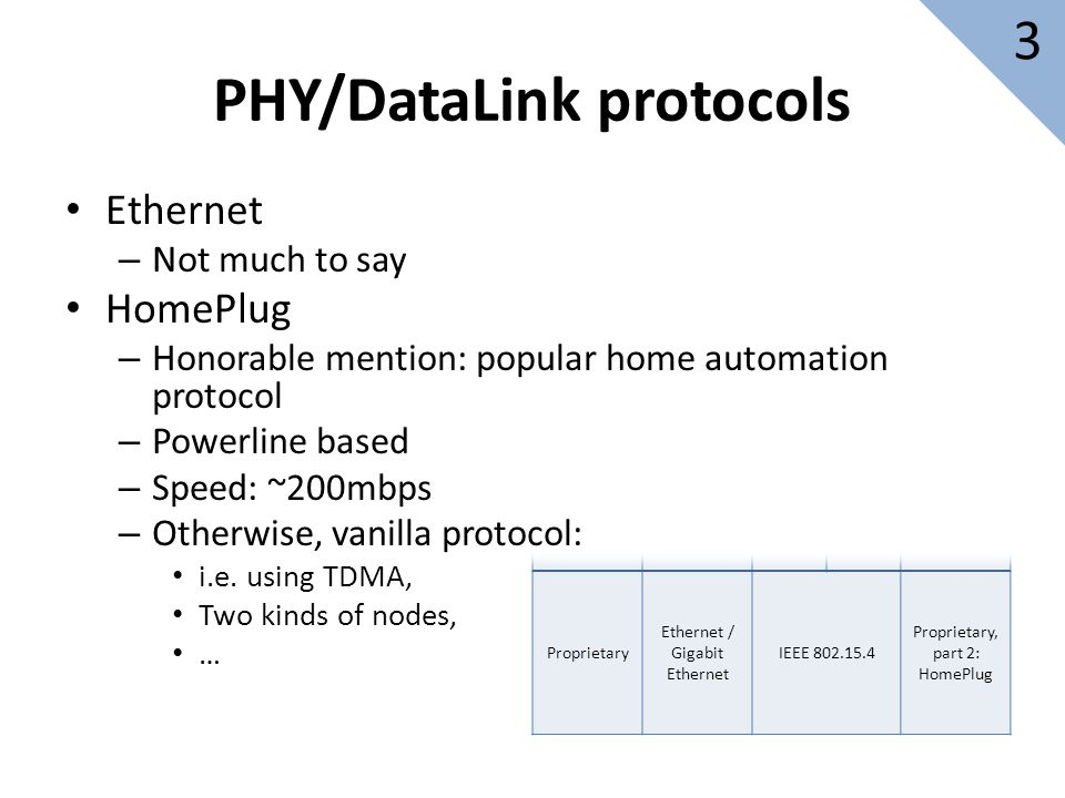 PHY/DataLink protocols