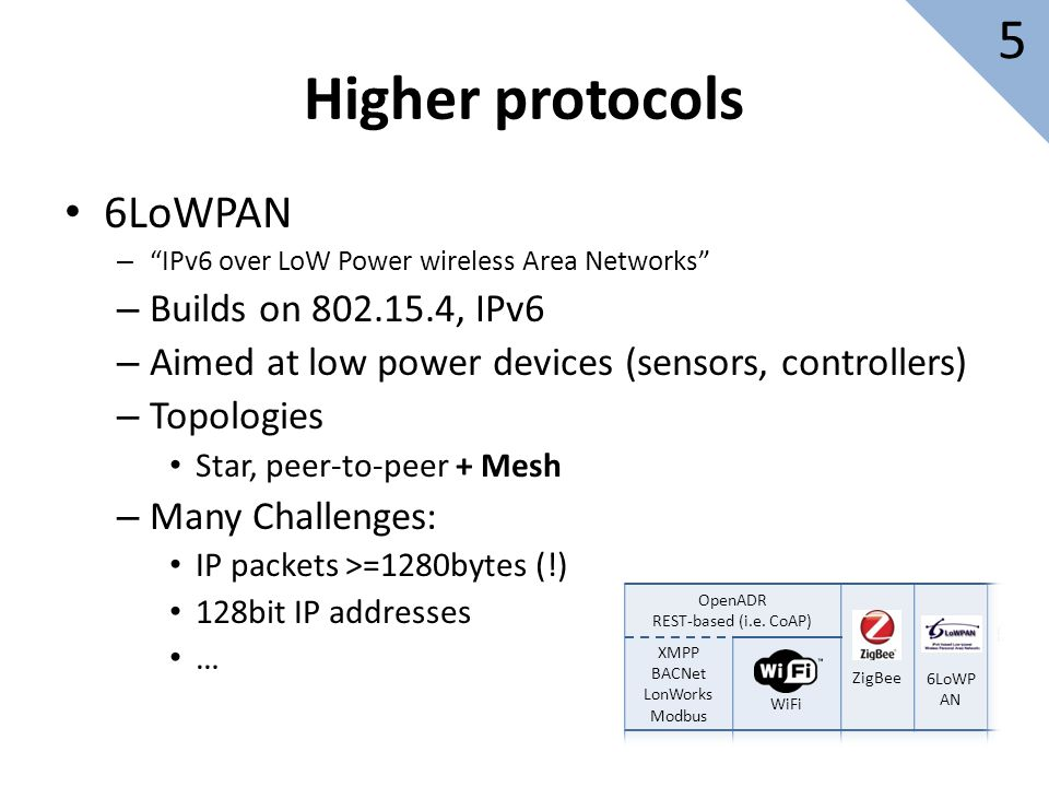 Higher protocols 5 6LoWPAN Builds on 802.15.4, IPv6