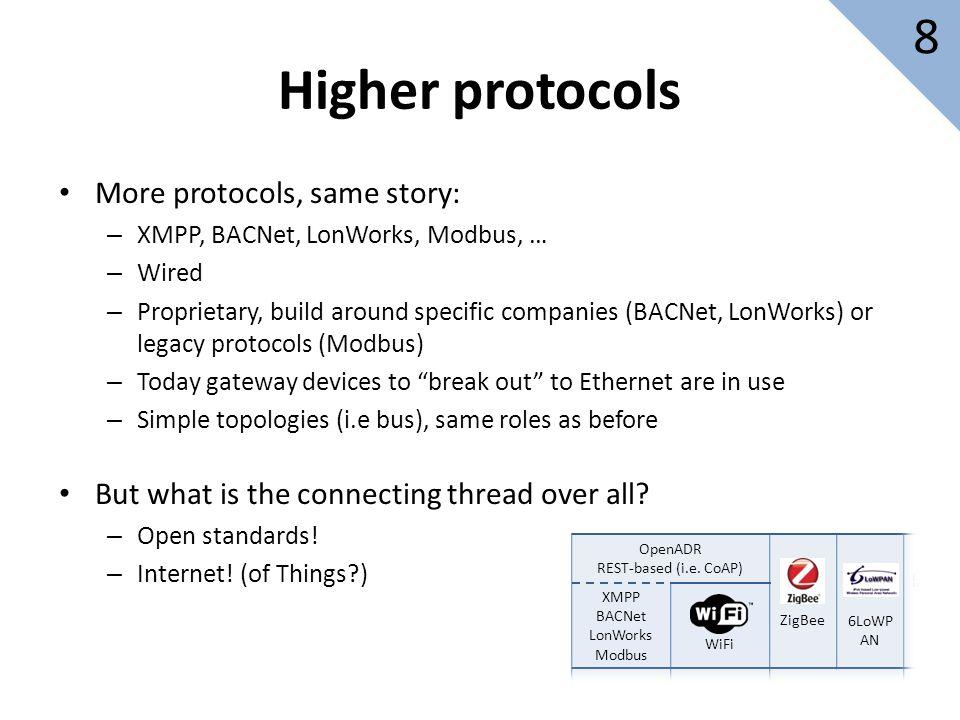 Higher protocols 8 More protocols, same story: