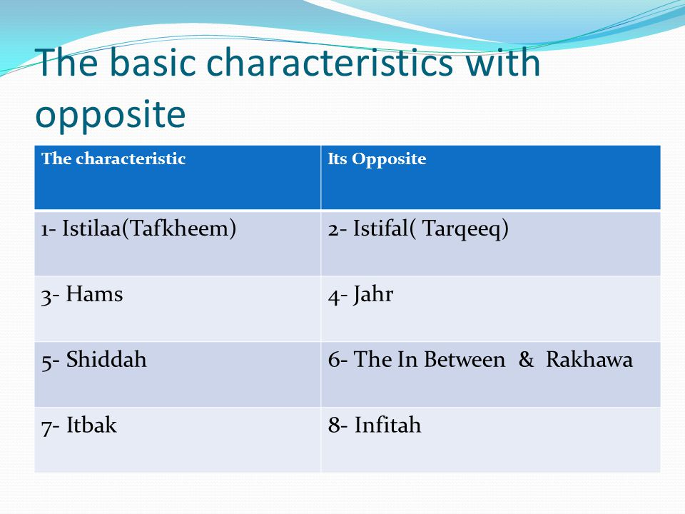 The basic characteristics with opposite