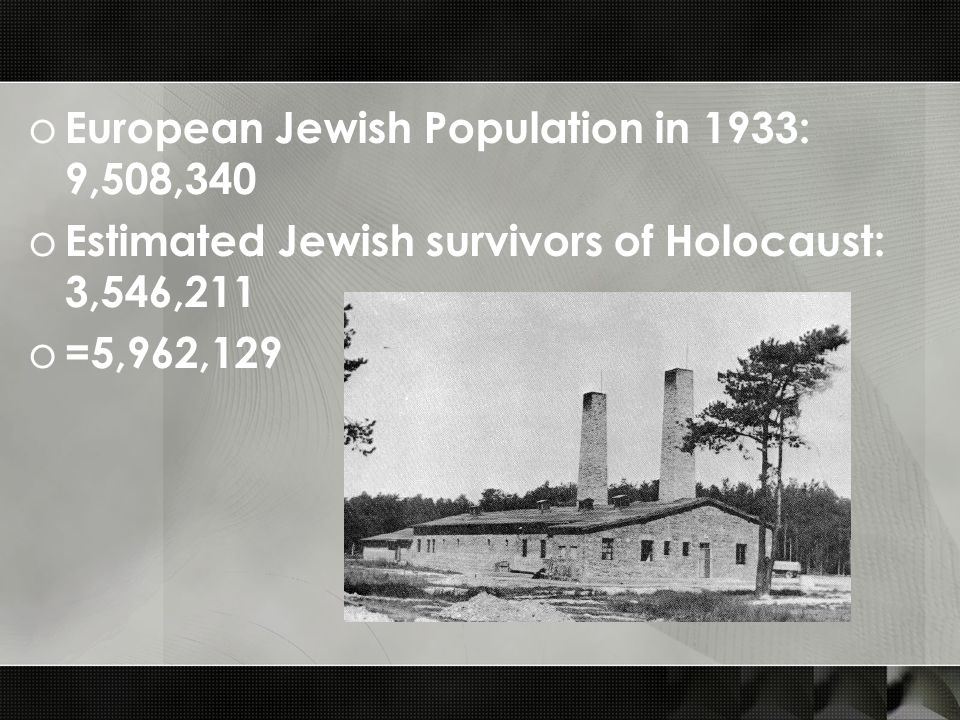 European Jewish Population in 1933: 9,508,340