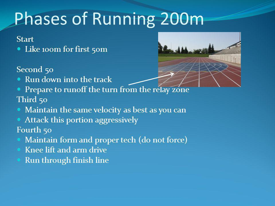 Phases of Running 200m Start Like 100m for first 50m Second 50