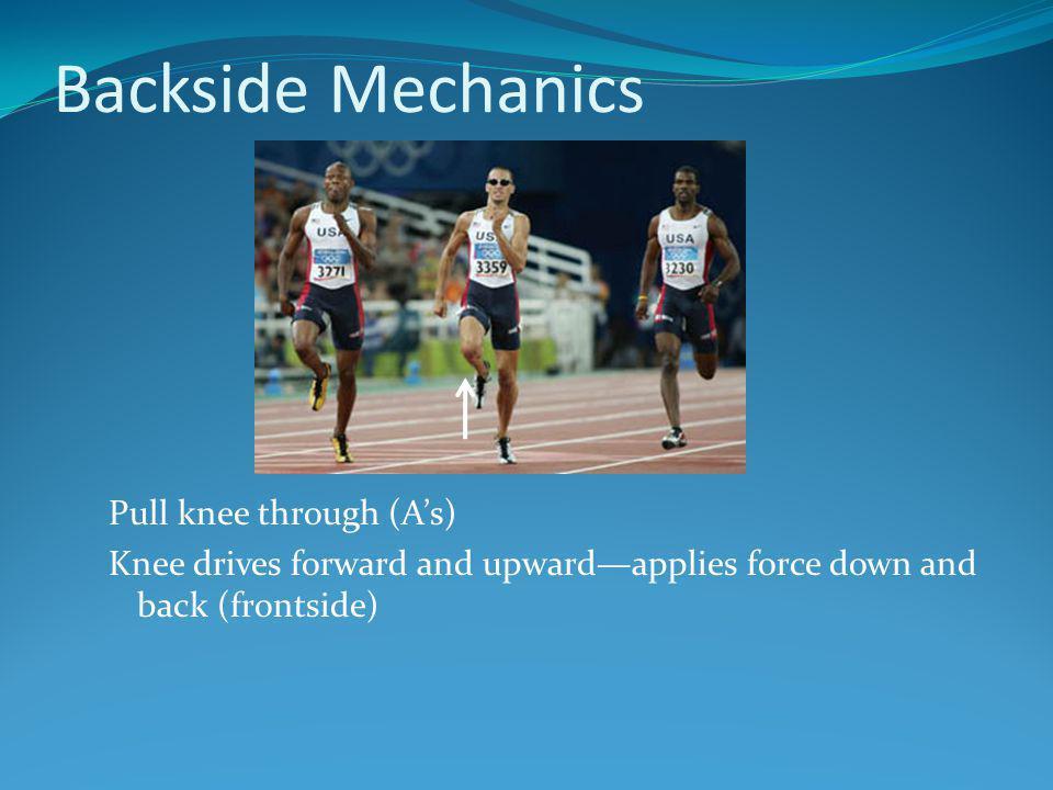 Backside Mechanics Pull knee through (A's)