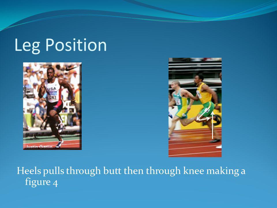 Leg Position Heels pulls through butt then through knee making a figure 4