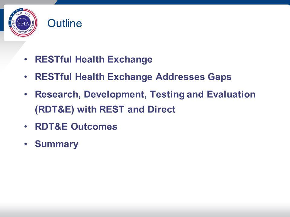 Outline RESTful Health Exchange RESTful Health Exchange Addresses Gaps