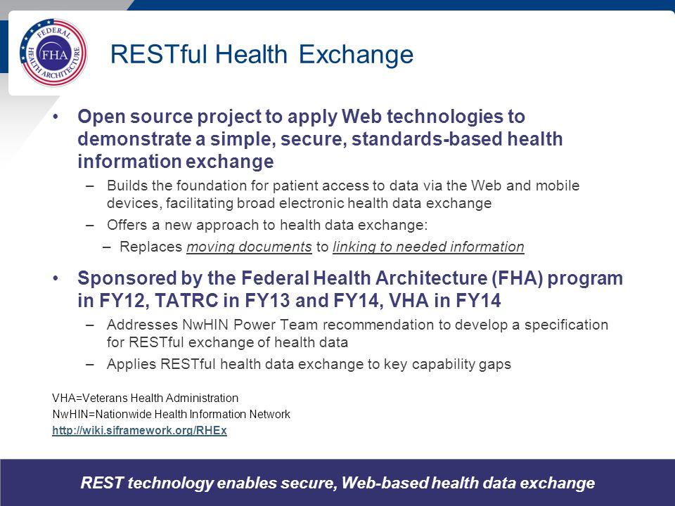 RESTful Health Exchange