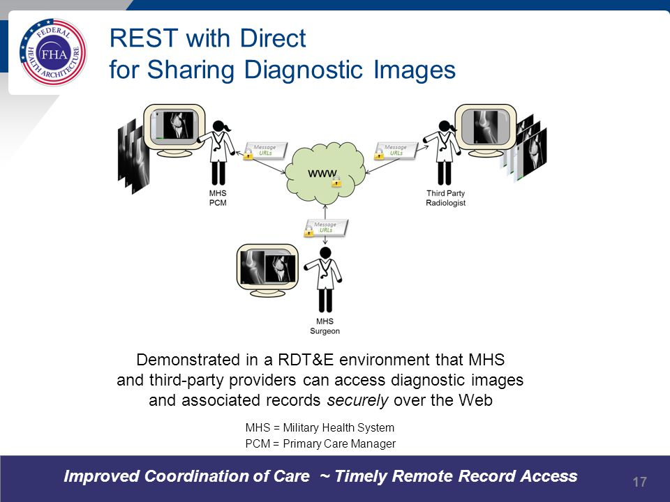 REST with Direct for Sharing Diagnostic Images