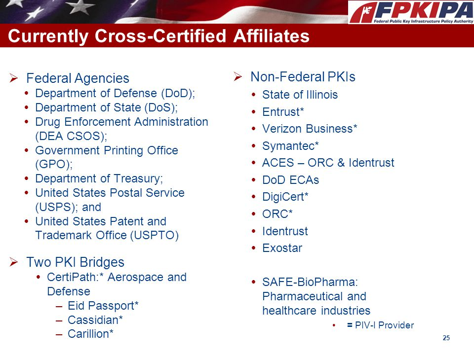 Currently Cross-Certified Affiliates