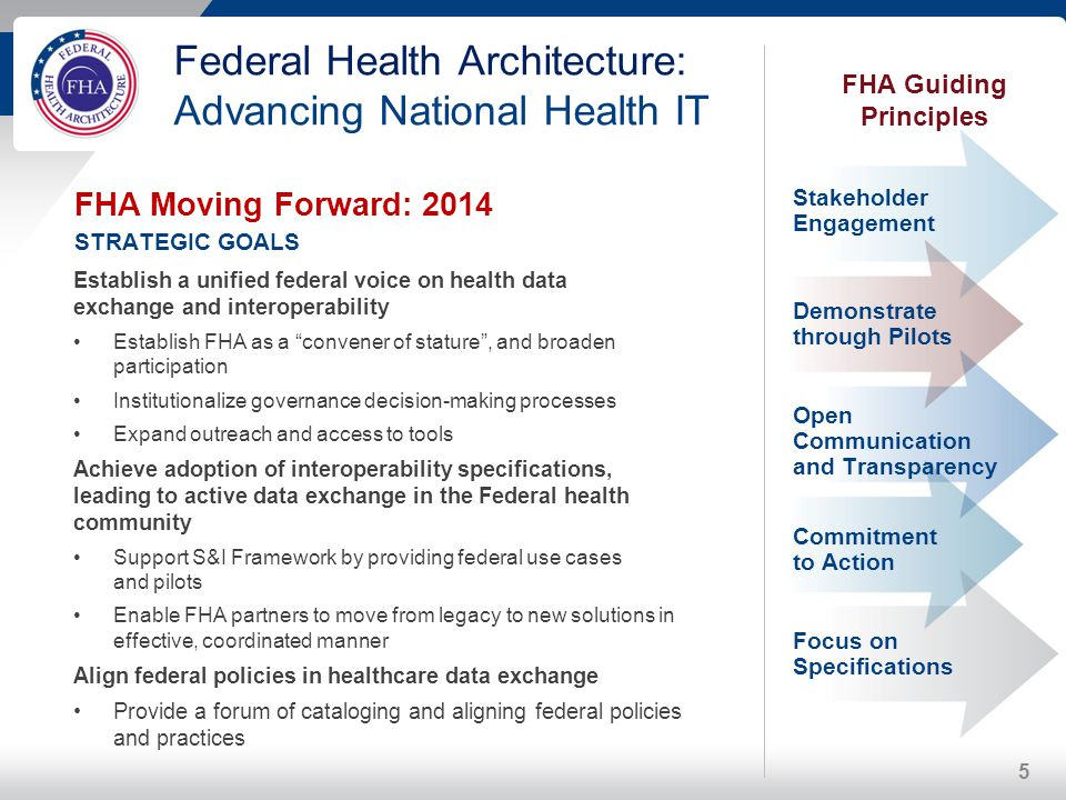 Federal Health Architecture: Advancing National Health IT