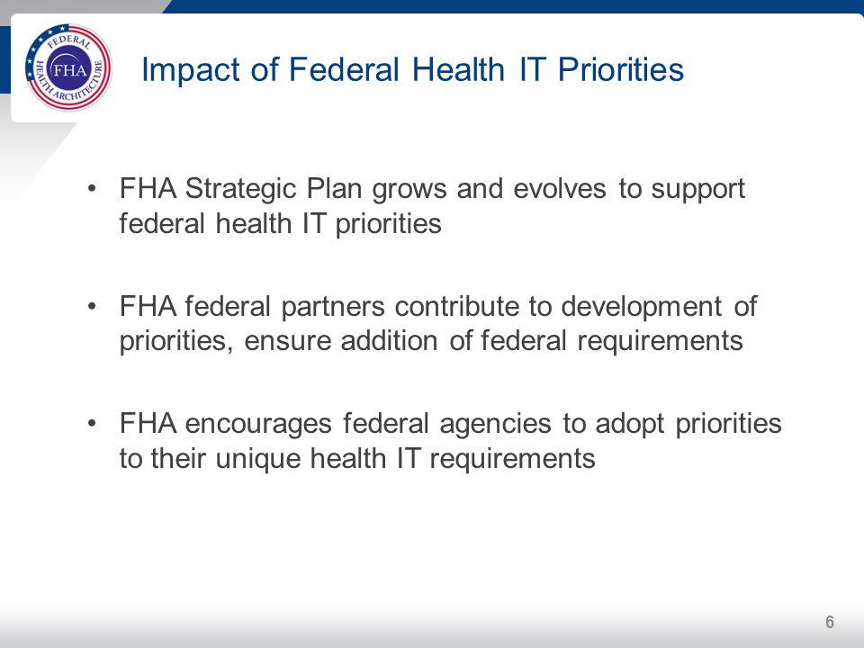 Impact of Federal Health IT Priorities