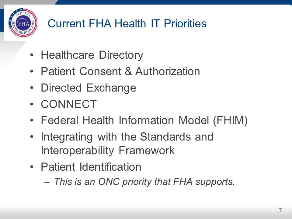 Current FHA Health IT Priorities