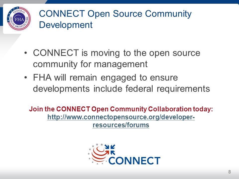 CONNECT Open Source Community Development
