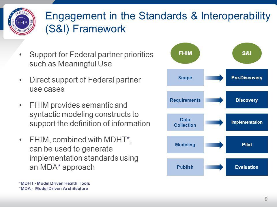 Engagement in the Standards & Interoperability (S&I) Framework