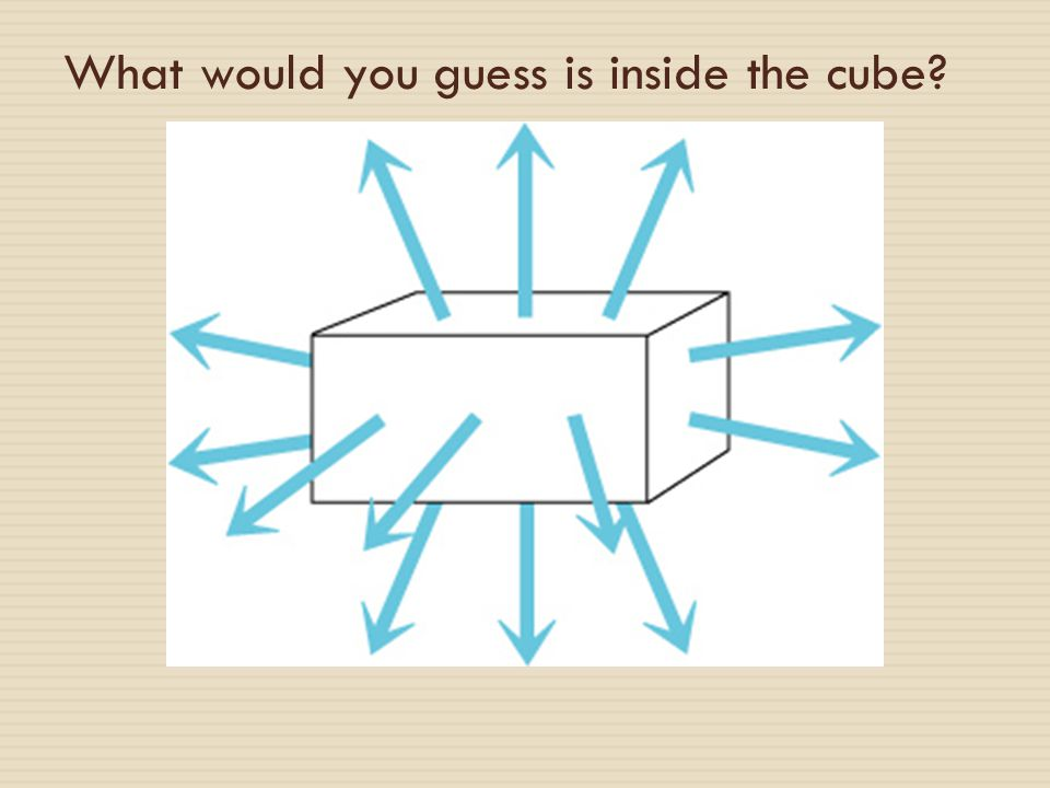 What would you guess is inside the cube