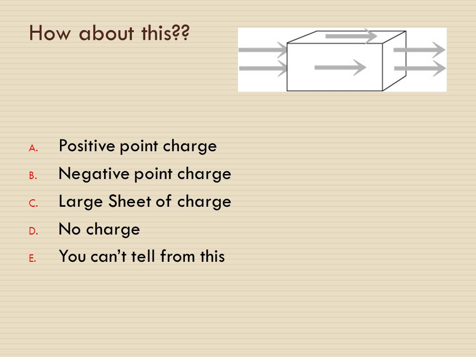 How about this Positive point charge Negative point charge