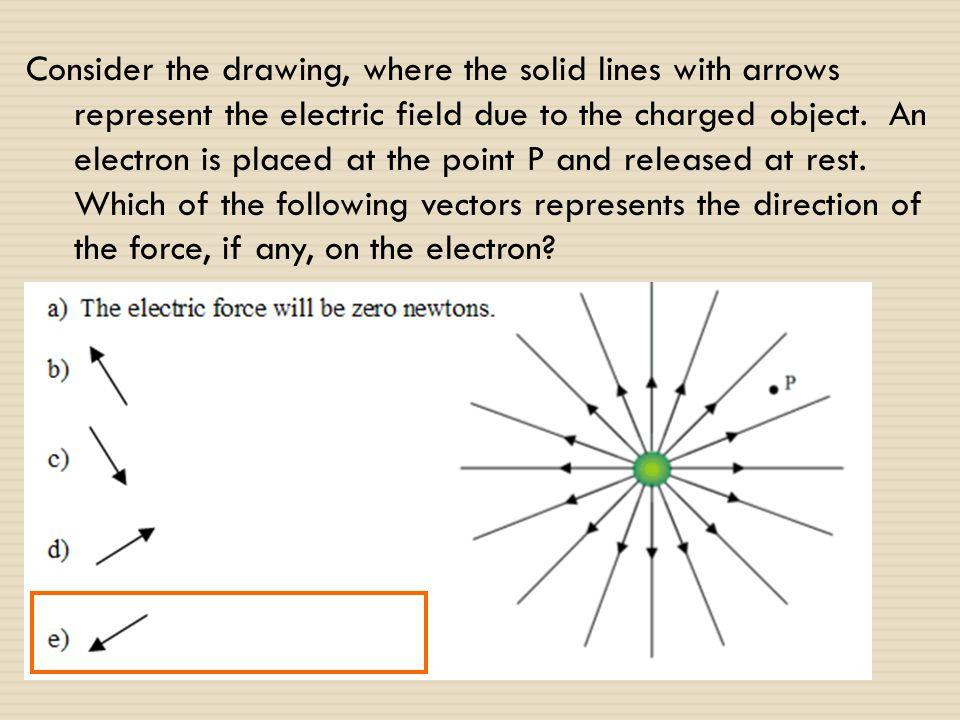 Consider the drawing, where the solid lines with arrows represent the electric field due to the charged object.
