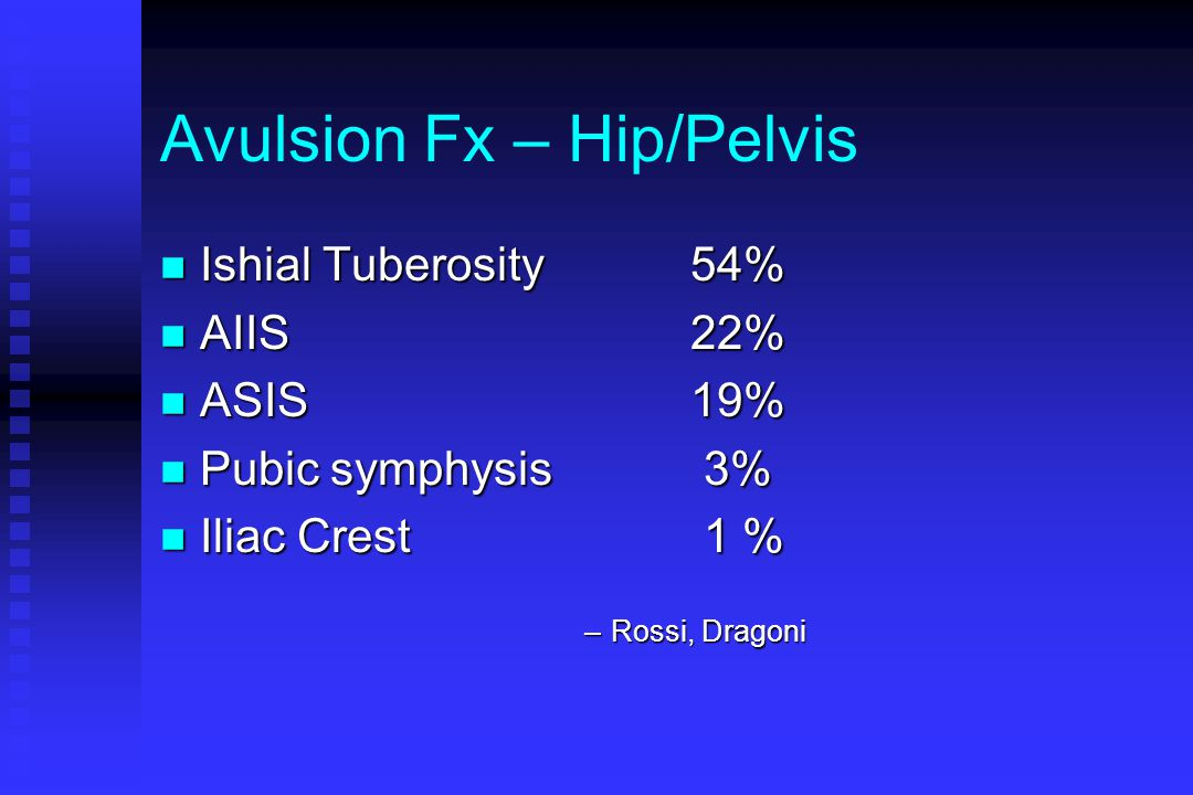 Avulsion Fx – Hip/Pelvis