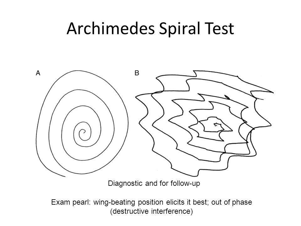 Archimedes Spiral Test