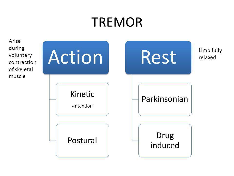 Action Rest TREMOR Kinetic Postural Parkinsonian Drug induced