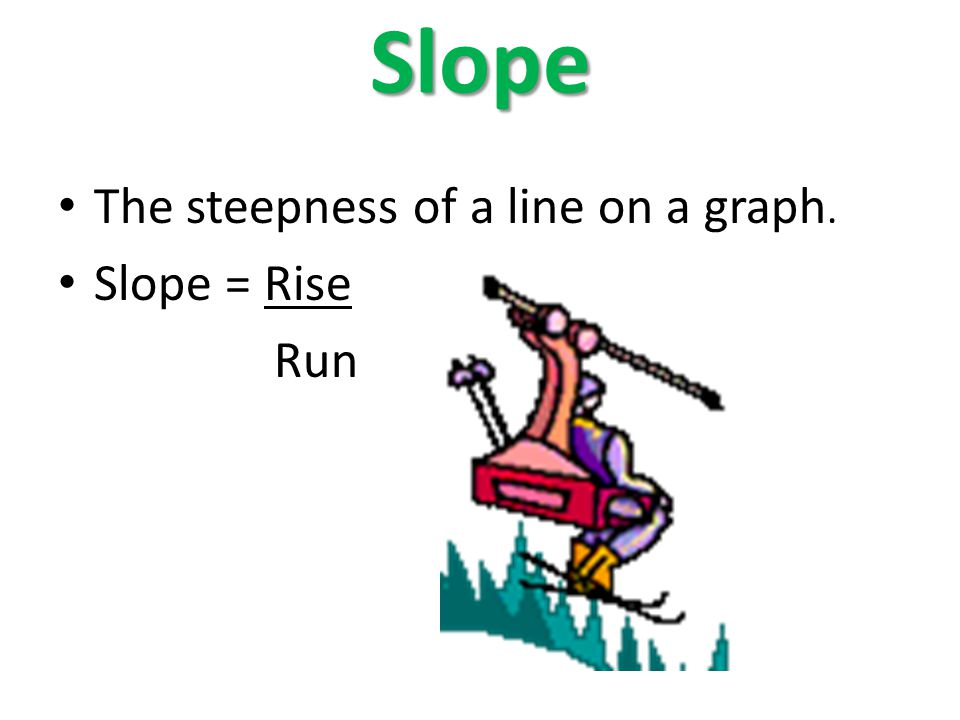 Slope The steepness of a line on a graph. Slope = Rise Run