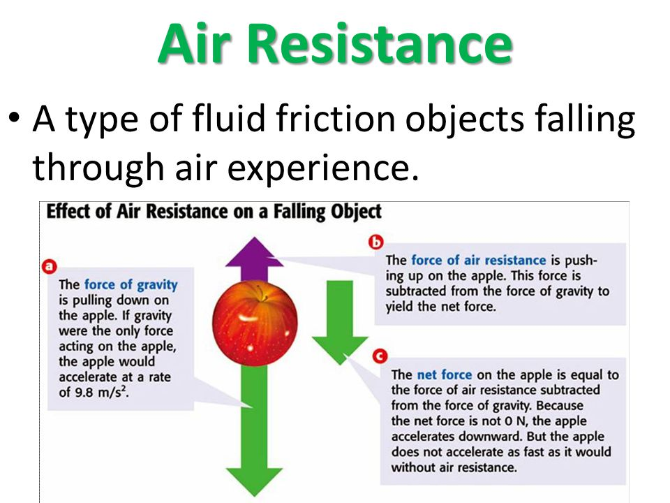 Air Resistance A type of fluid friction objects falling through air experience.