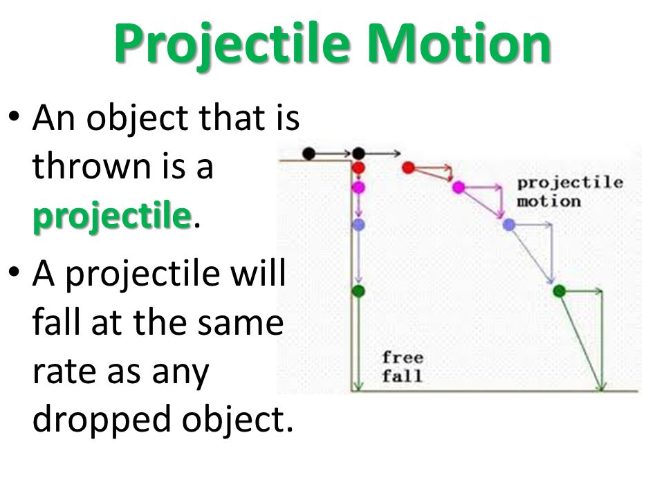 Projectile Motion An object that is thrown is a projectile.