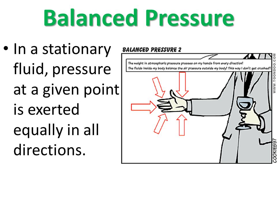 Balanced Pressure In a stationary fluid, pressure at a given point is exerted equally in all directions.