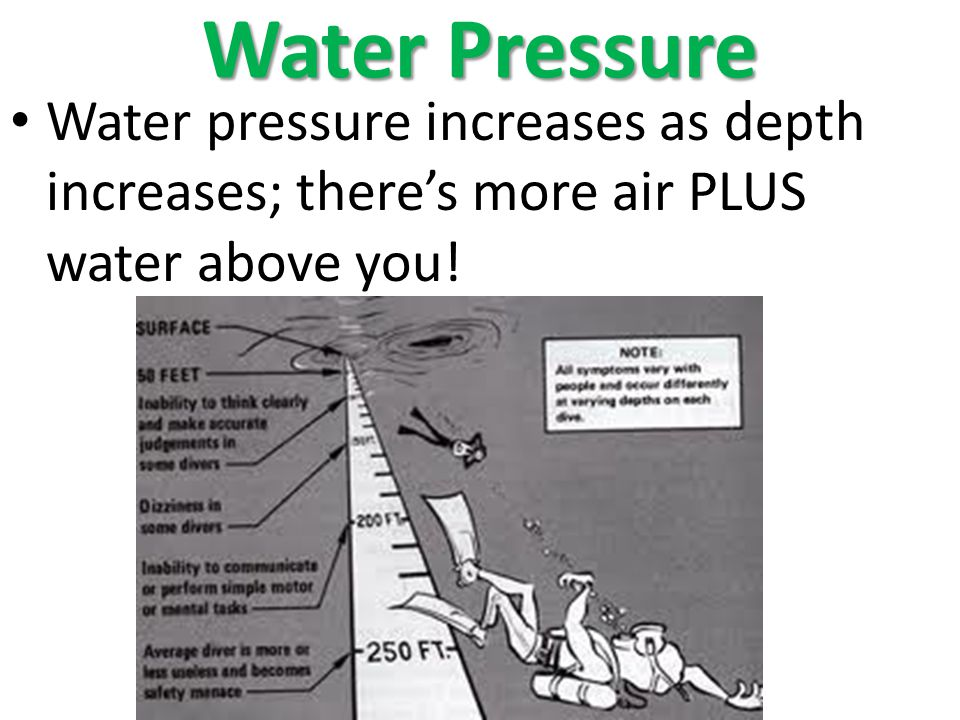 Water Pressure Water pressure increases as depth increases; there's more air PLUS water above you!