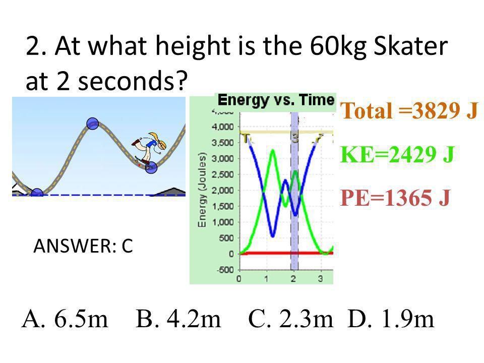 2. At what height is the 60kg Skater at 2 seconds