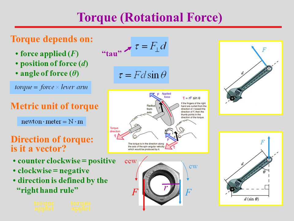 Torque (Rotational Force)