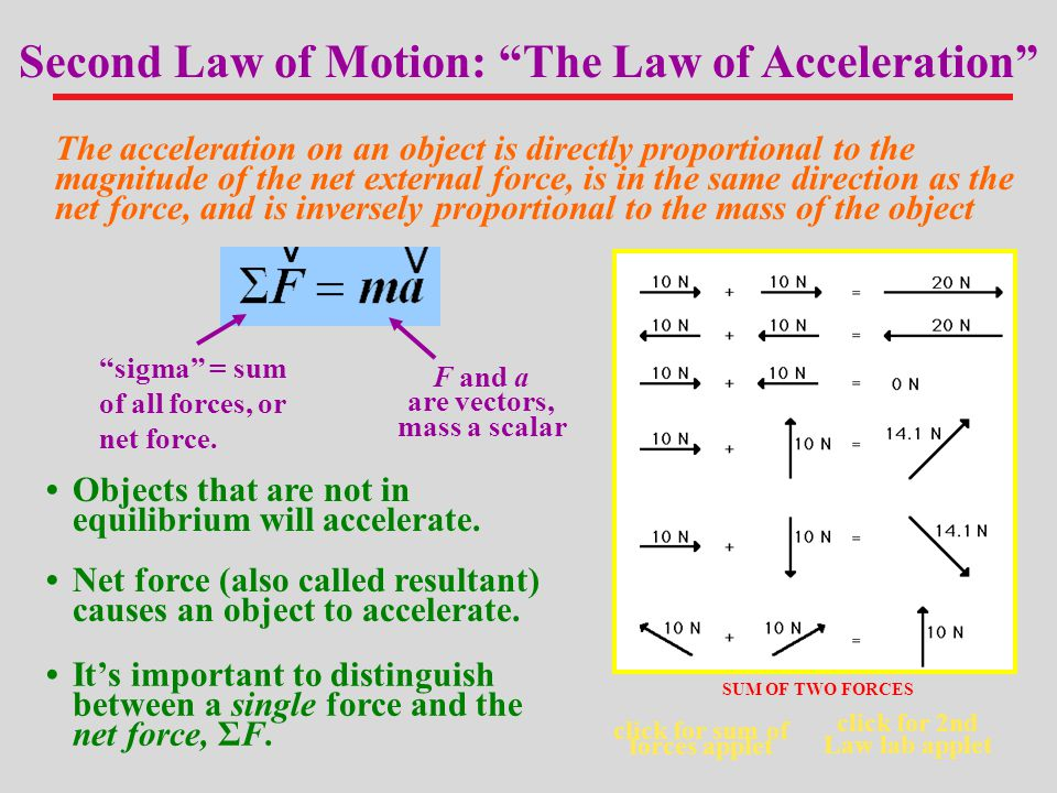 Second Law of Motion: The Law of Acceleration