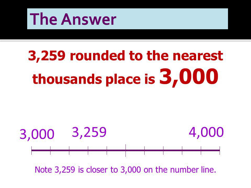 3,259 rounded to the nearest thousands place is 3,000