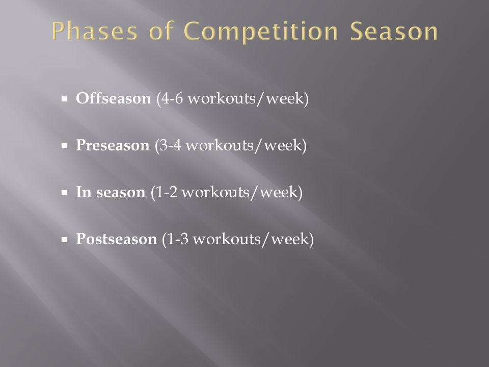 Phases of Competition Season