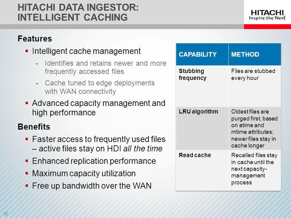 Hitachi data ingestor: intelligent caching