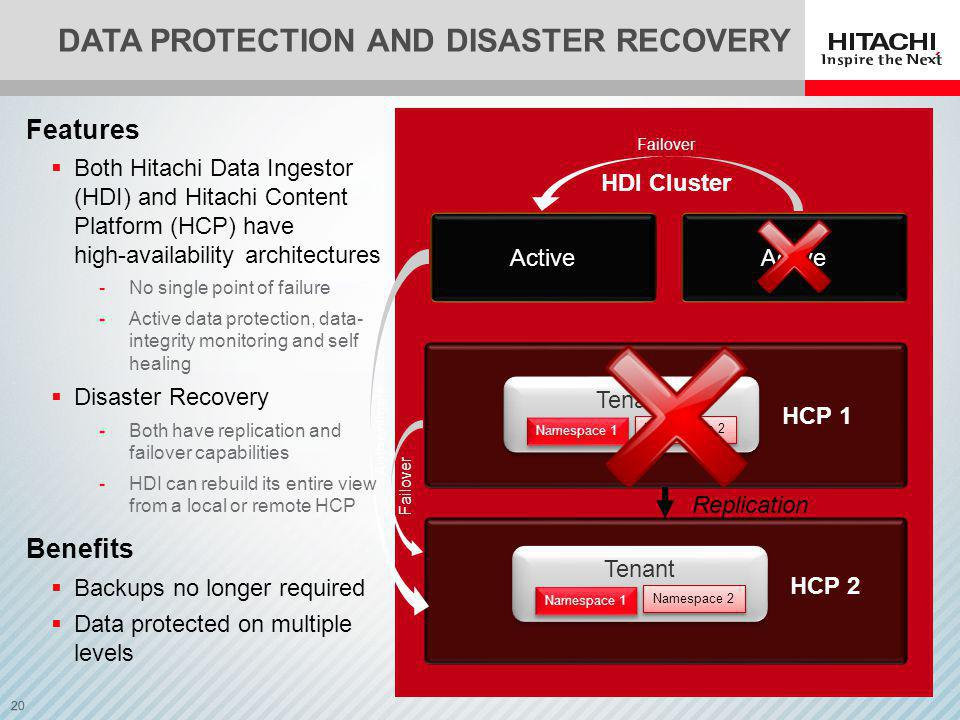 Data Protection and Disaster Recovery