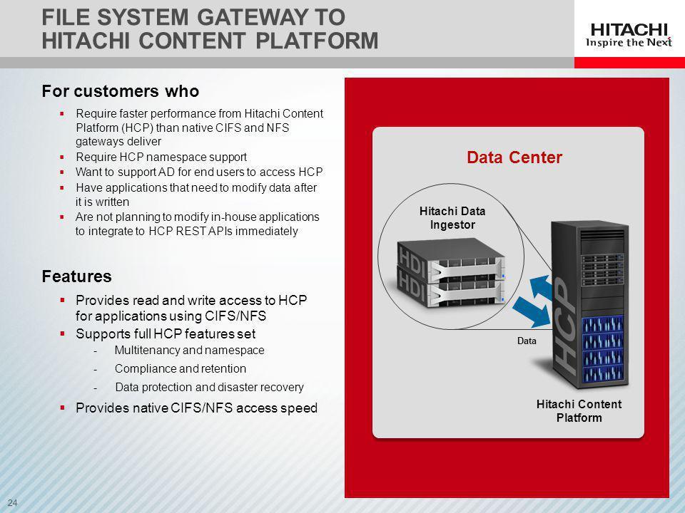 File system gateway to Hitachi content platform