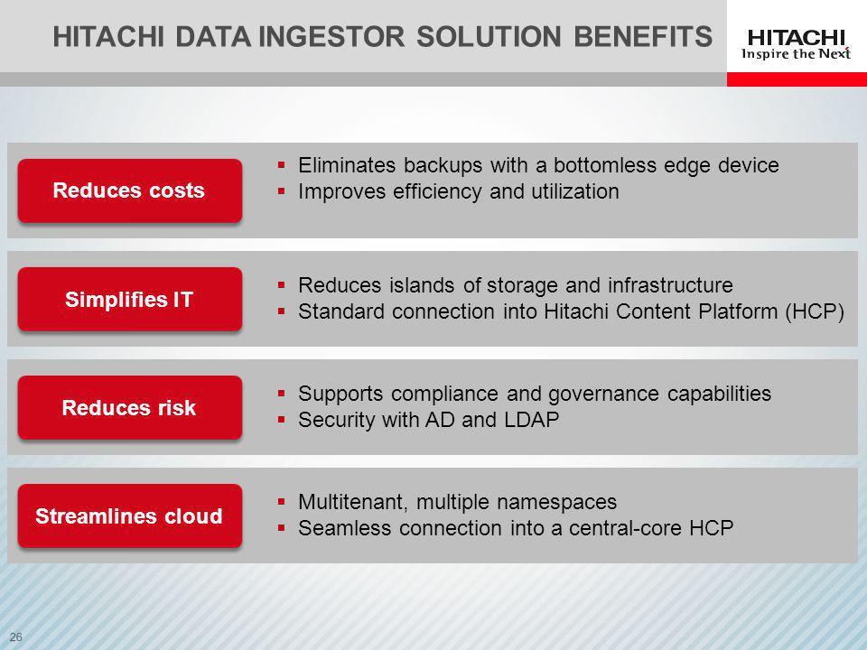 Hitachi data ingestor solution benefits