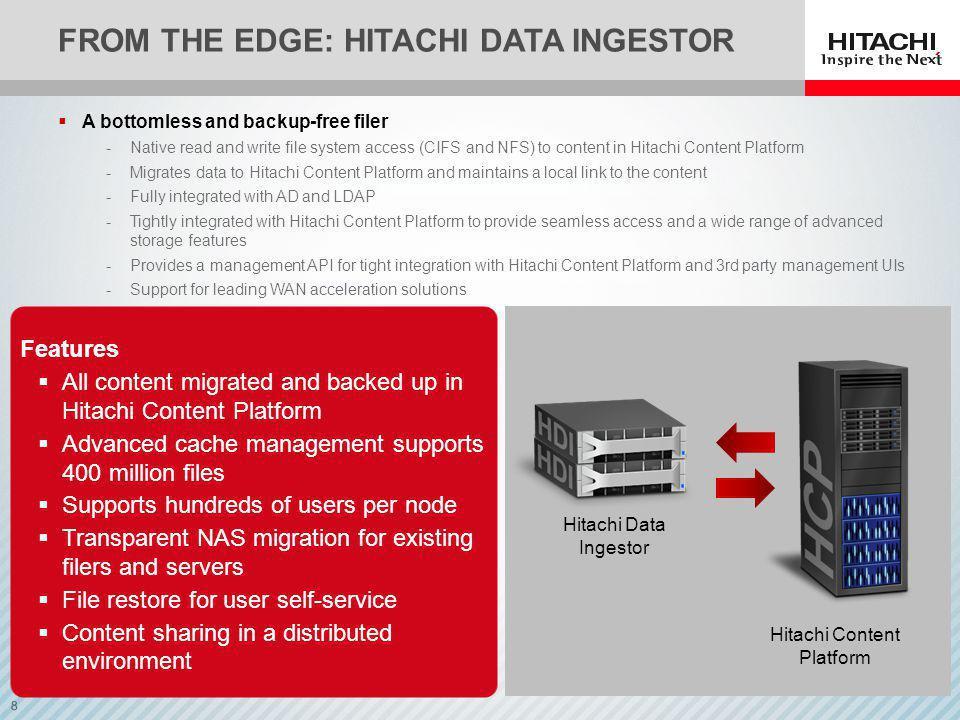 From The Edge: Hitachi Data Ingestor