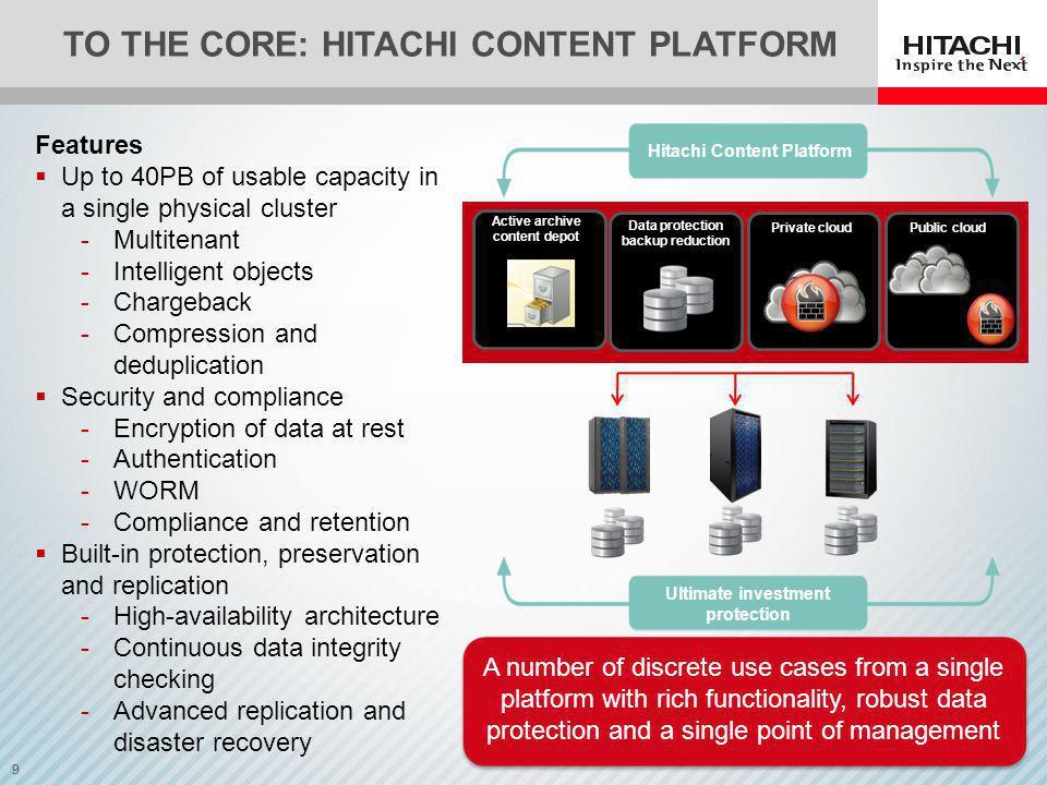 To The Core: Hitachi Content Platform