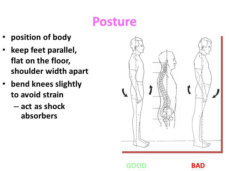 Posture position of body